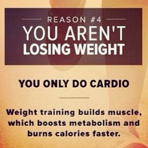 5 Reasons You're Not Losing Weight pics