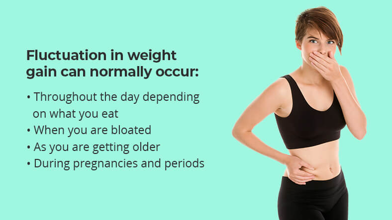 sudden weight gain - daily weight fluctuation