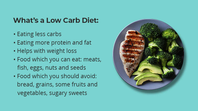 What's a low carb diet