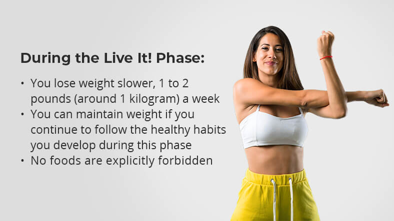 the live it! phase details