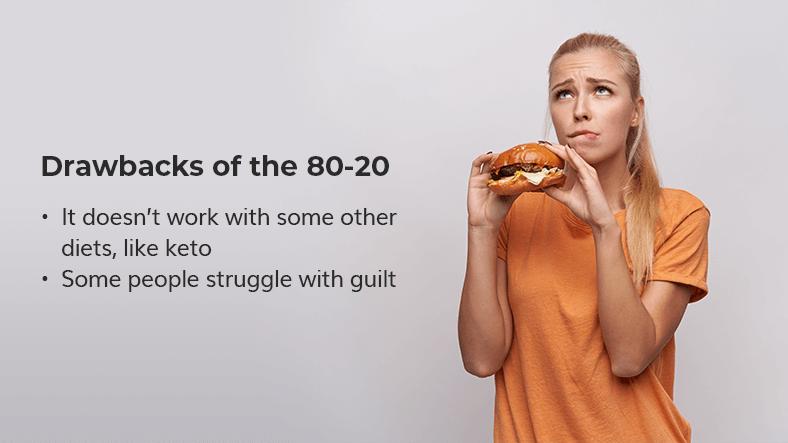 drwabacks of the 80-20 diet