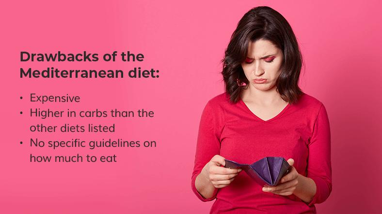 mediterranean diet drawbacks