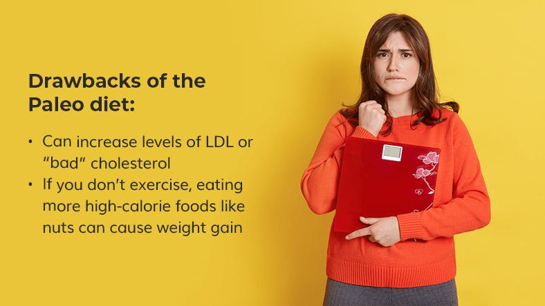 paleo diet drawbacks