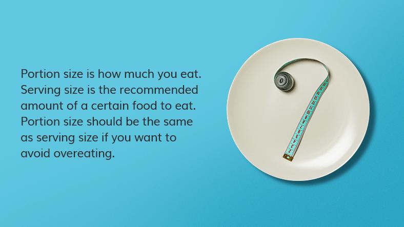 Portion size vs serving size