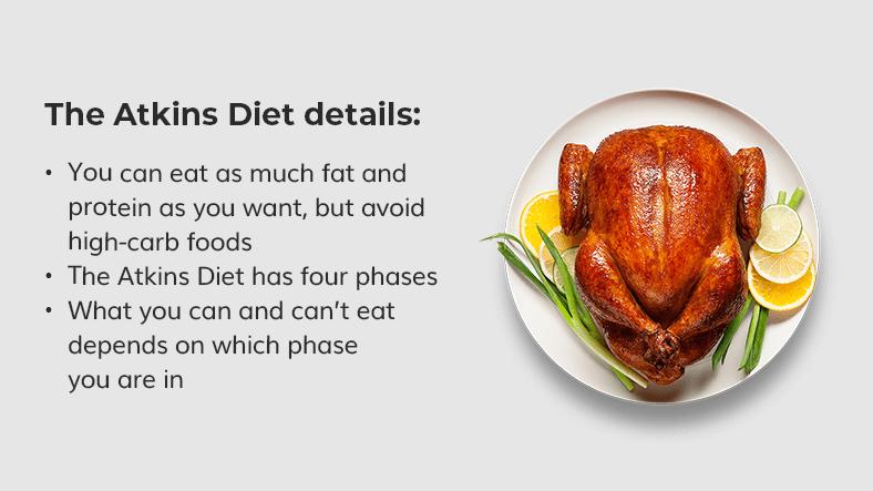 atkins diet details