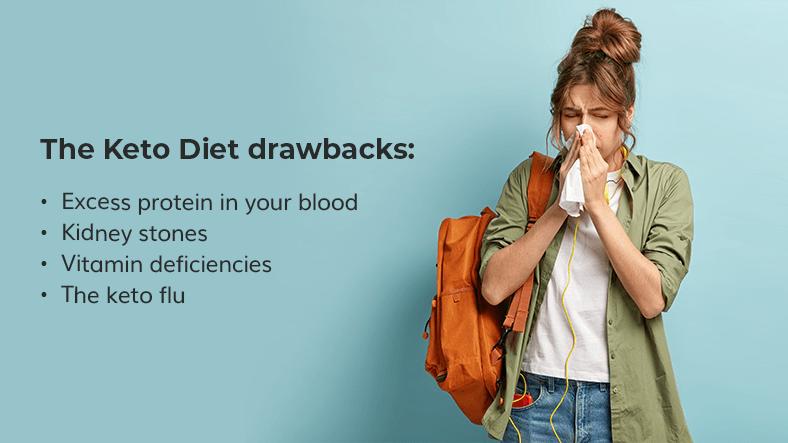 keto diet drawbacks