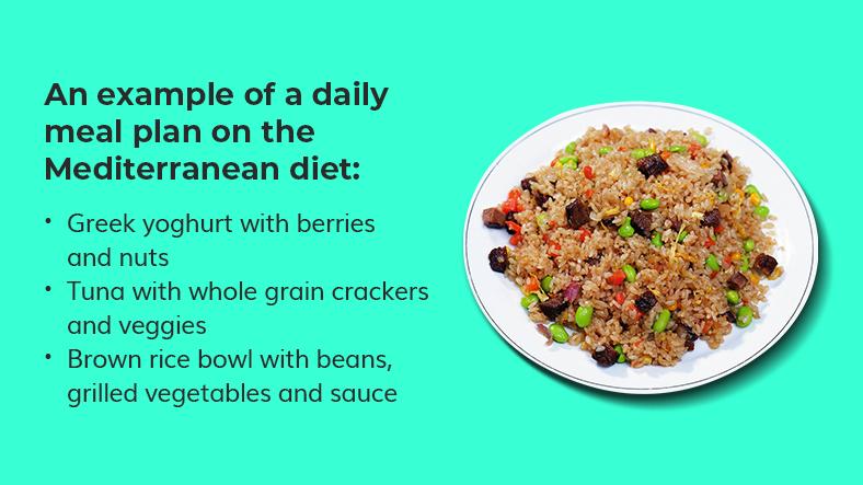 meal plan mediterranean diet