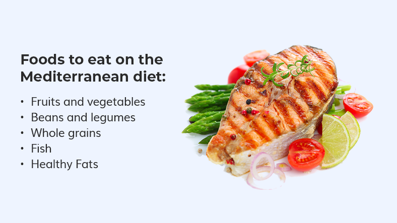 what to eat on the mediterranean diet